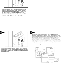 page 2 of 9 generalaire 1137 user manual humidifier manuals and guides l1002554 [ 1154 x 1556 Pixel ]
