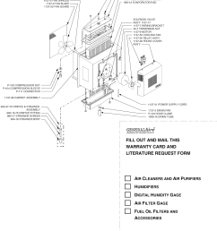 page 5 of 9 generalaire 1137 user manual humidifier manuals and guides l1002554 [ 1237 x 1583 Pixel ]