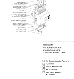 page 5 of 8 genie 1042 user manual generalaire humidifier manuals and guides l1002553 [ 1235 x 1586 Pixel ]