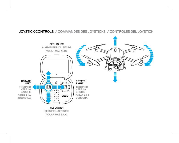 GoPro KWBH1 Remote Control User Manual