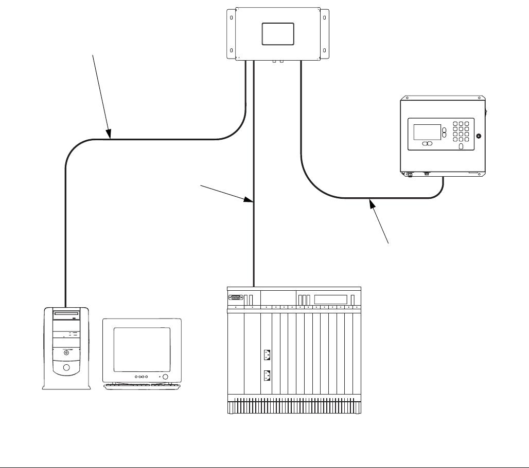 Graco 312785C Gateway Network Communication Kits Users