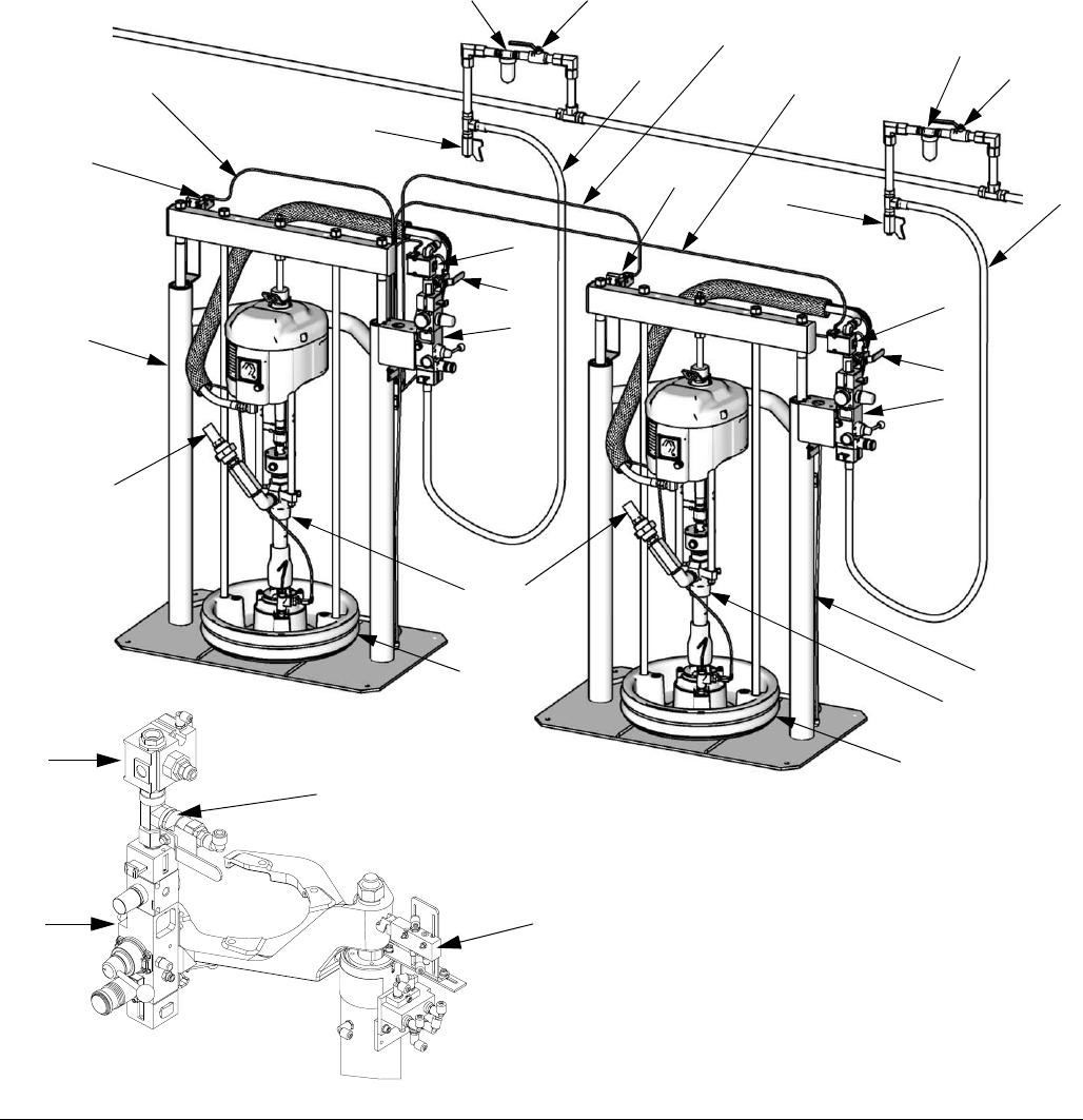 Graco 3A2264A Hfrs Tandem Supply System Kit Setup Parts