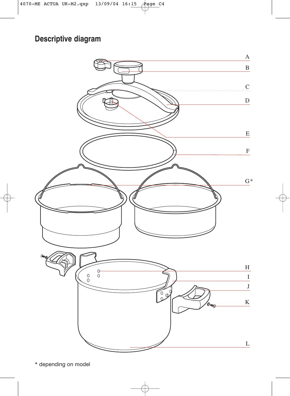 Groupe Seb Usa T Fal Actua Pressure Cooker Users Manual