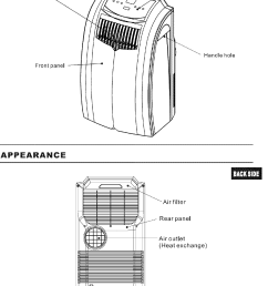 haier air conditioner room 42 manual l0807364 attic fan thermostat wiring diagram haier air conditioner wiring diagram with switch [ 1058 x 1549 Pixel ]