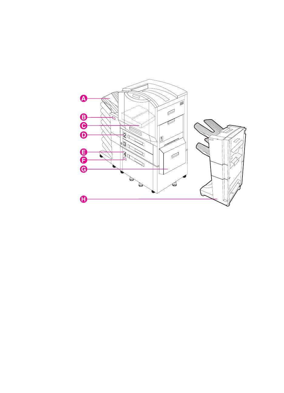 HP Deltic Imprimante Color Laser Jet 8550, 8550N, 8550DN