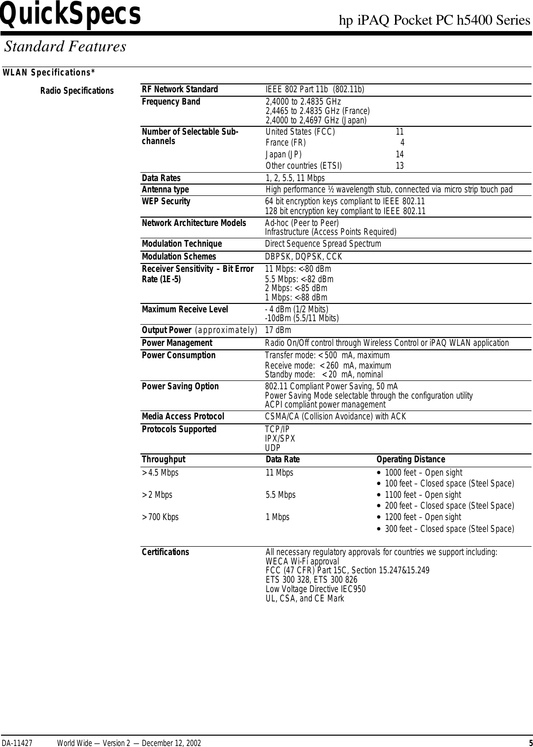 HP IPAQ Pocket PC H5400 Series QuickSpecs Overview I PAQ