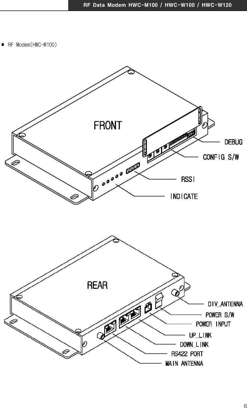 HYUNDAI ELEVATOR HWC-W120 RF Data Modem HWC-W120 User