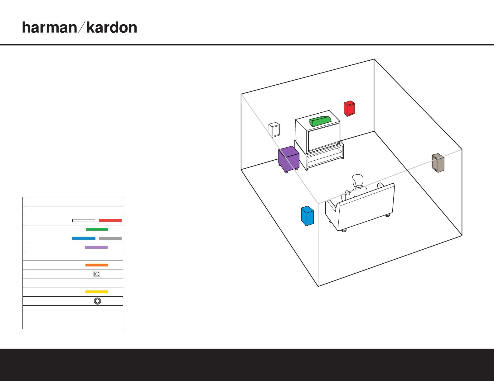 Harman Kardon Avr 125 Users Manual 220 OM