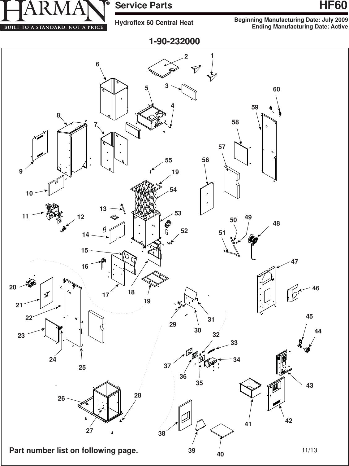 Harman Hf60 Owner S Manual