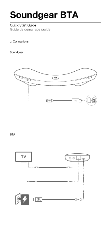 Harman JBLBTA20 Bluetooth TV Dongle User Manual TR04146