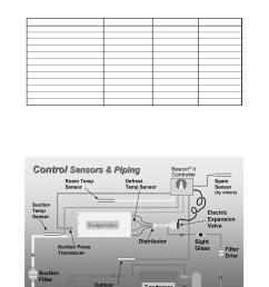 bohn condenser wiring diagram remote best wiring librarybohn freezer wiring diagrams chest freezer diagrams wiring heatcraft [ 974 x 1285 Pixel ]