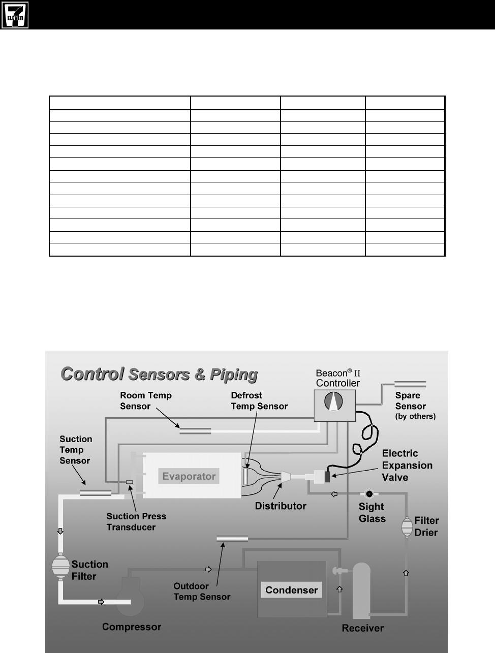 medium resolution of bohn condenser wiring diagram remote best wiring librarybohn freezer wiring diagrams chest freezer diagrams wiring heatcraft
