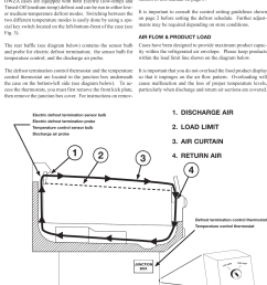 defrost termination switch wiring diagram [ 1144 x 1526 Pixel ]