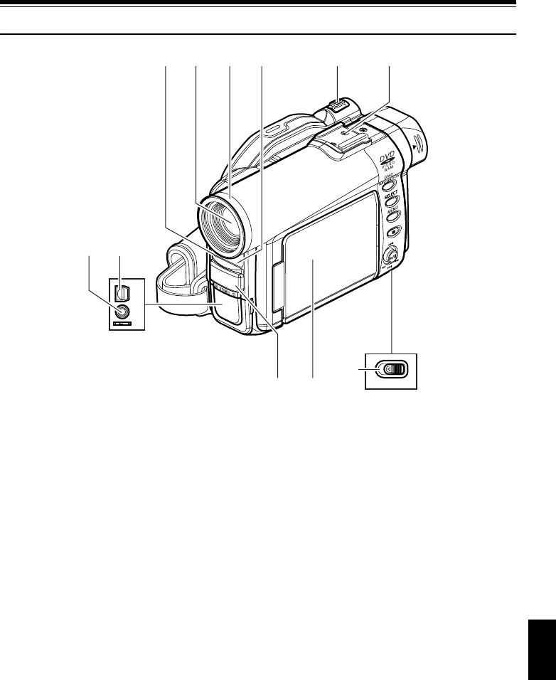 Hitachi Dz Mv380A Instruction Manual MV350A/MV380A