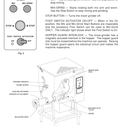 page 6 of 8 hobart hobart 4346 users manual f  [ 1050 x 1453 Pixel ]