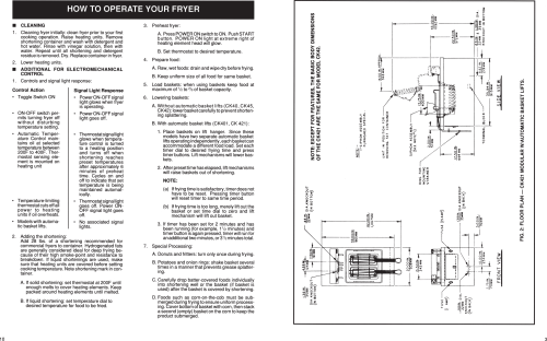 small resolution of wrg 2833 three phase wiring diagram hobart fryerhobart wire diagrams 6