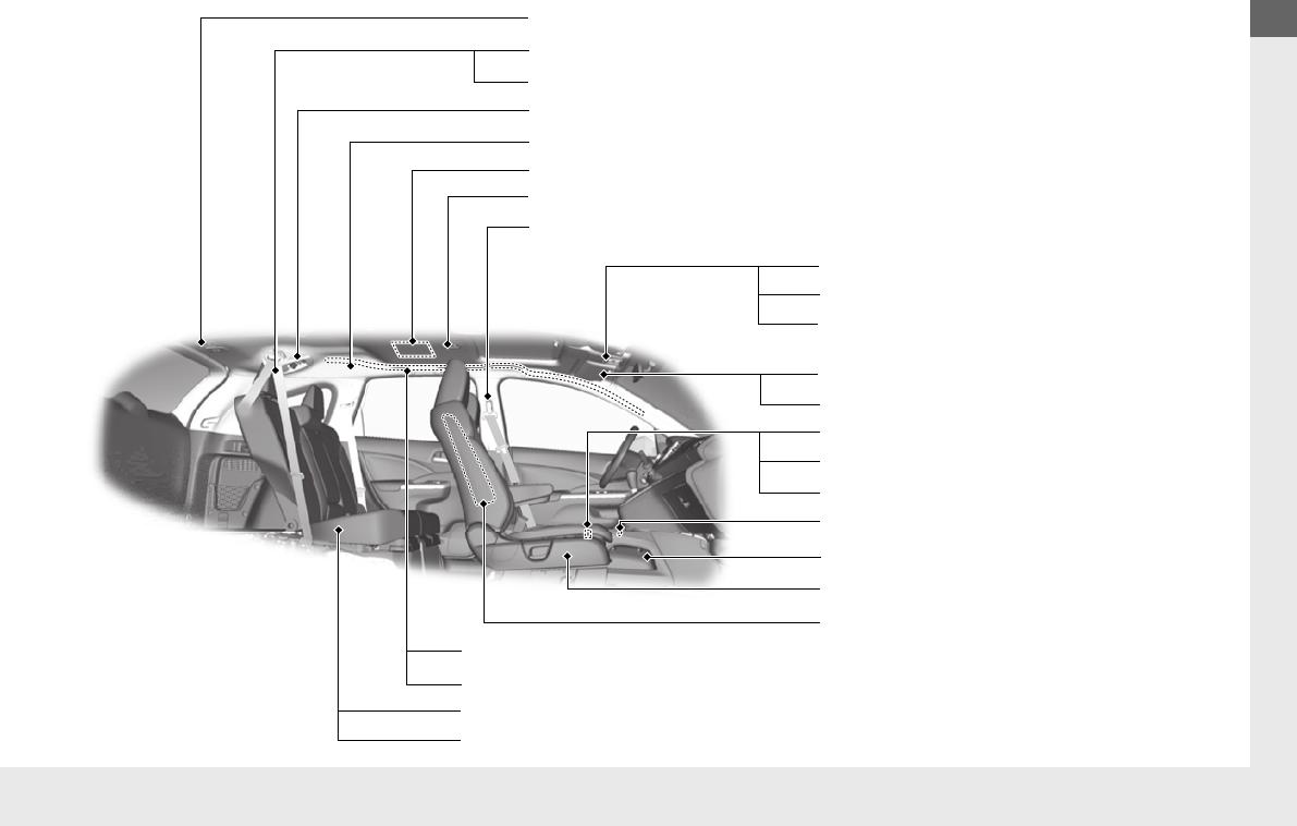 Honda 2014 Cr V Owners Manual