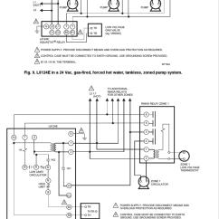 Honeywell Aquastat Wiring Diagram 1990 Ford F150 Fuel System L8124a Ra89a