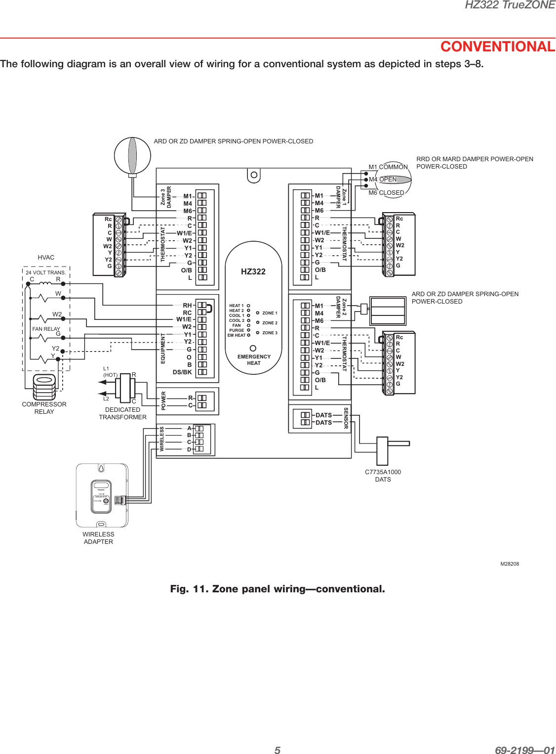 honeywell zoning wiring diagram 7 wire chronotherm iii