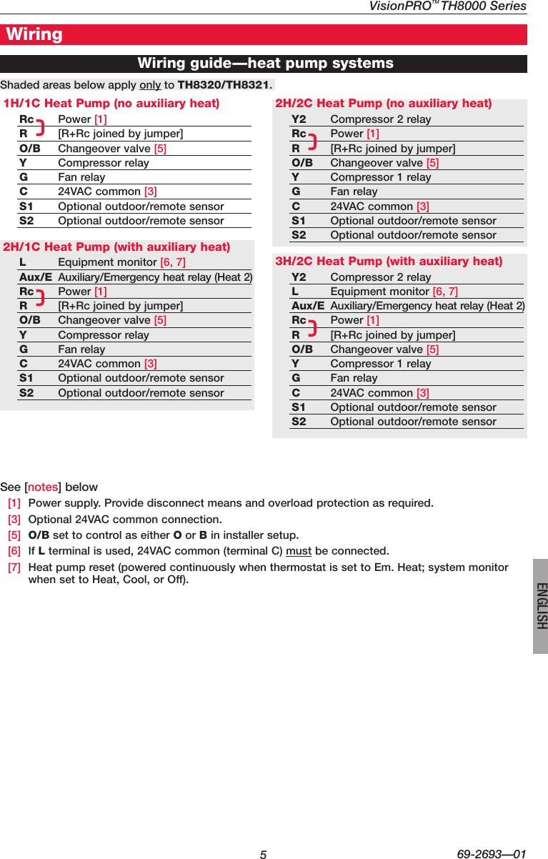 medium resolution of honeywell rth230b installation and user manual pdf honeywell visionpro 8000 install instructions thermostat heat pump happened last year technician came