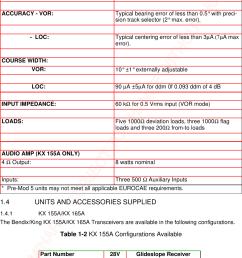 kx 155 wiring diagram schema diagram database kx 155 wiring diagram [ 976 x 1515 Pixel ]