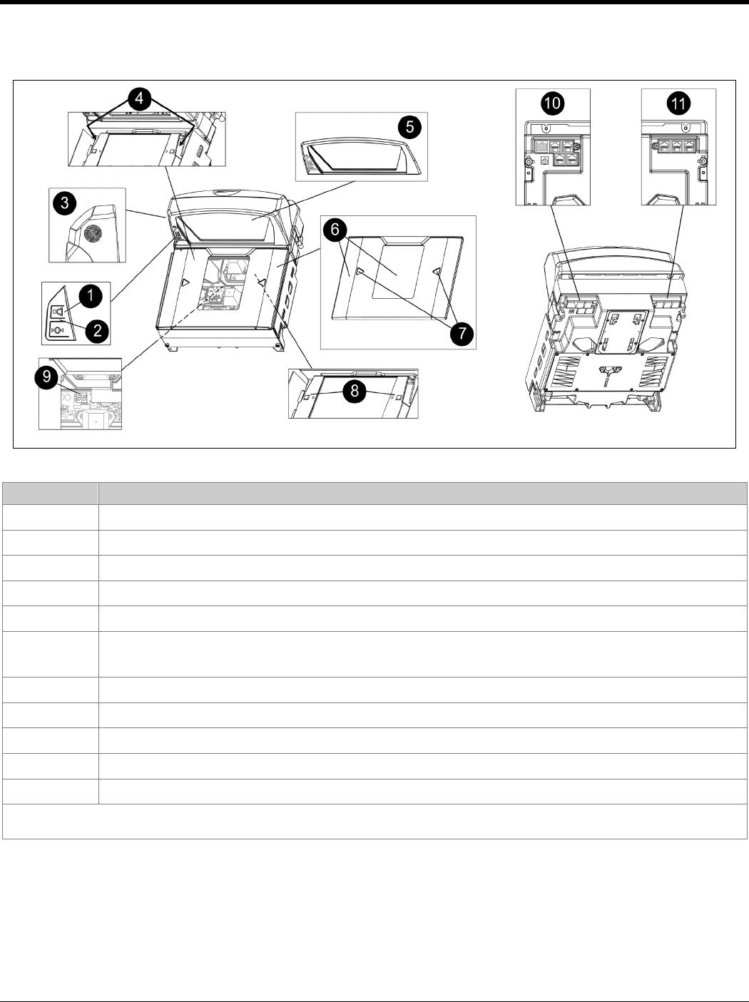 Honeywell MS2421 / MS2422 MS2431 Bar Code Scanner
