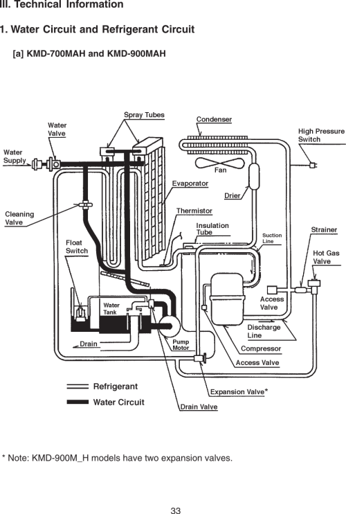small resolution of hoshizaki contactor wiring diagram