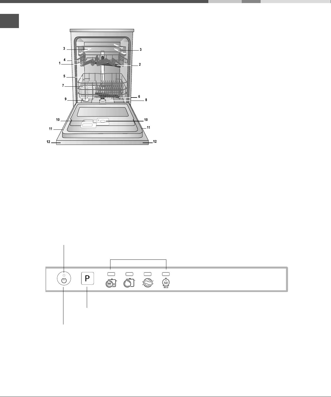 Hotpoint Dishwasher Lft114 Instruction Manual Pdf / User