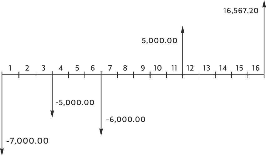 Hp 10Bii Financial Calculator Users Manual 10bII+_User