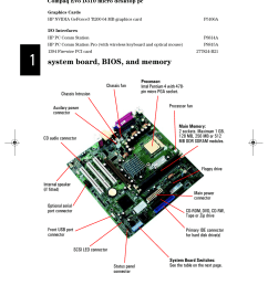 page 6 of 12 hp hp compaq evo d310 micro  [ 1012 x 1462 Pixel ]
