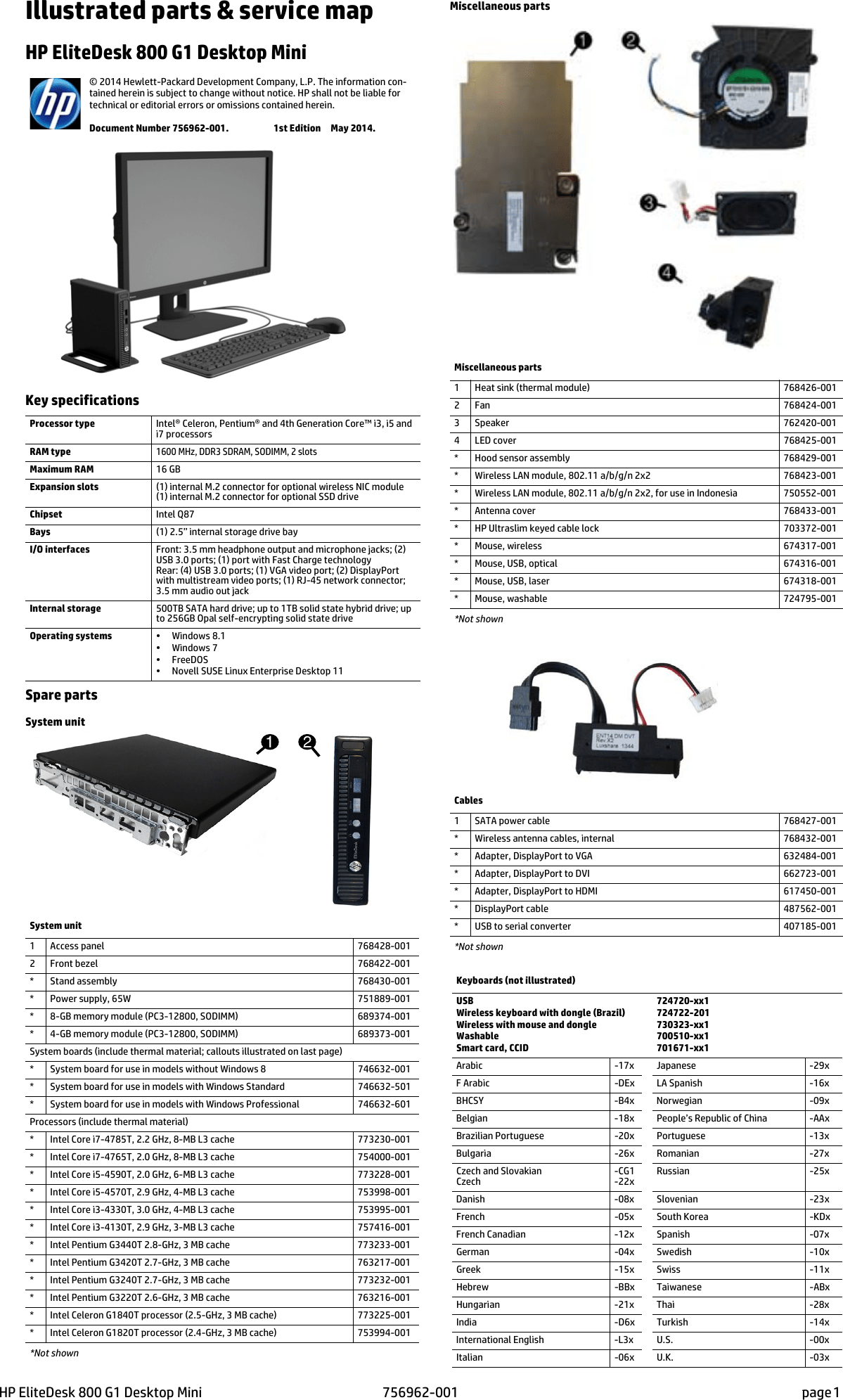 Hp Elitedesk 800 G1 Desktop Mini Pc Reference Guide