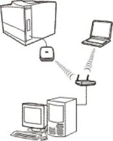 Hp Jetdirect Ew2500 802 11B G Wireless Print Server Setup
