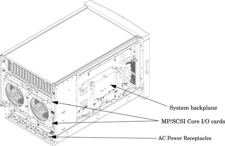Hp Server Rp7420 Users Manual 9000 User Service Guide
