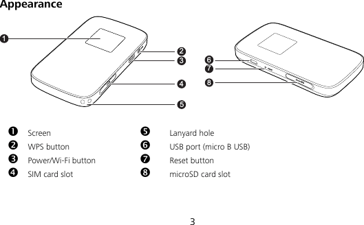 Huawei Technologies E589U-512 Mobile WiFi User Manual