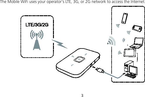 Huawei Technologies R216 Vodafone Mobile Wi-Fi User Manual
