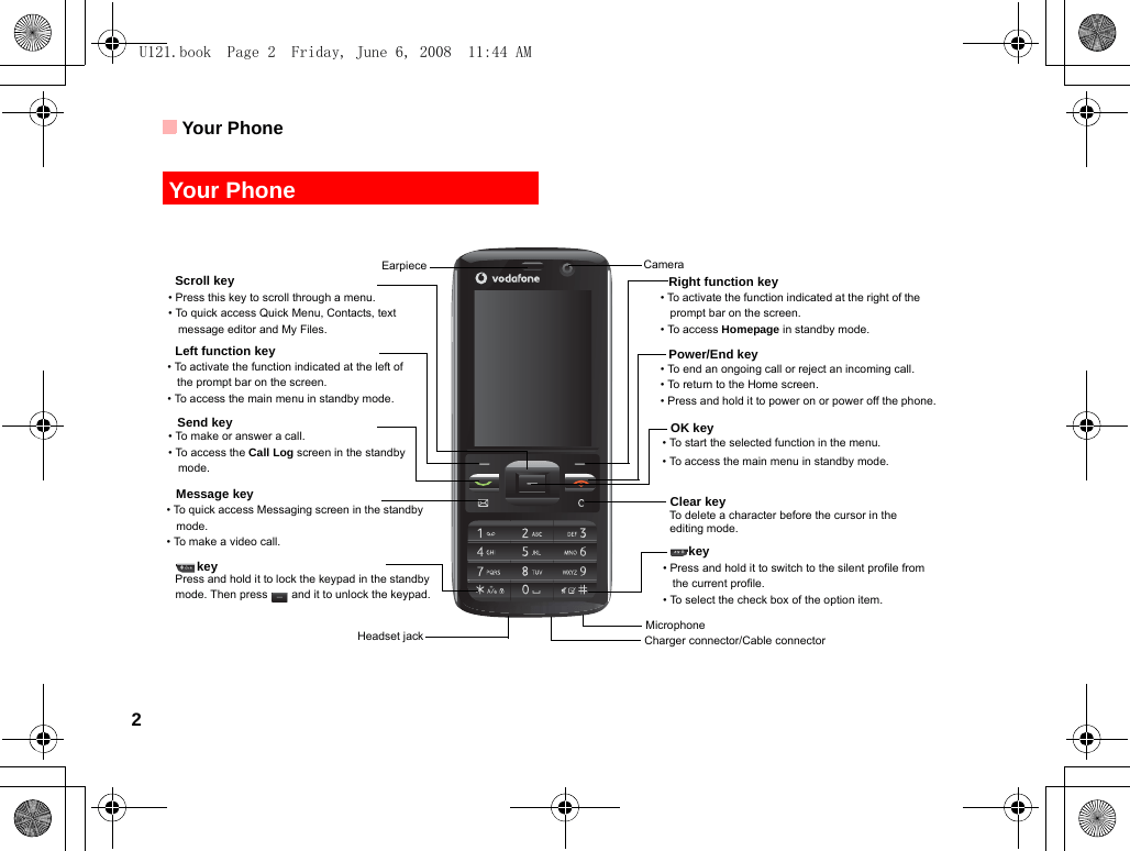 Huawei Technologies U1305 Mobile Phone User Manual U121