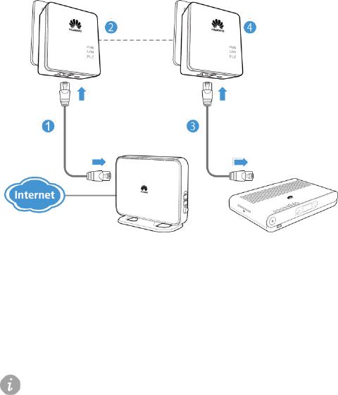 Huawei PT500 User Guide(PT500 12, 01, EN)