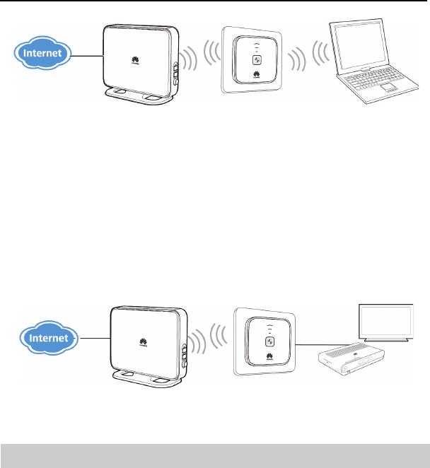 Huawei WS322 300Mbps Wireless Range Extender User Guide 02