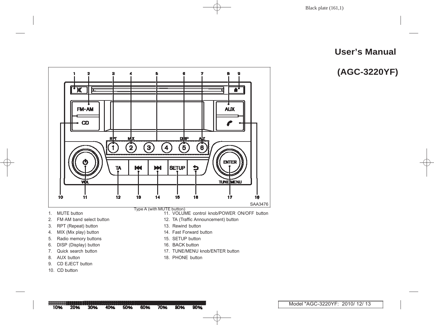 Humax AGC-3220YF CAR AUDIO User Manual AGC 3220YF REVx