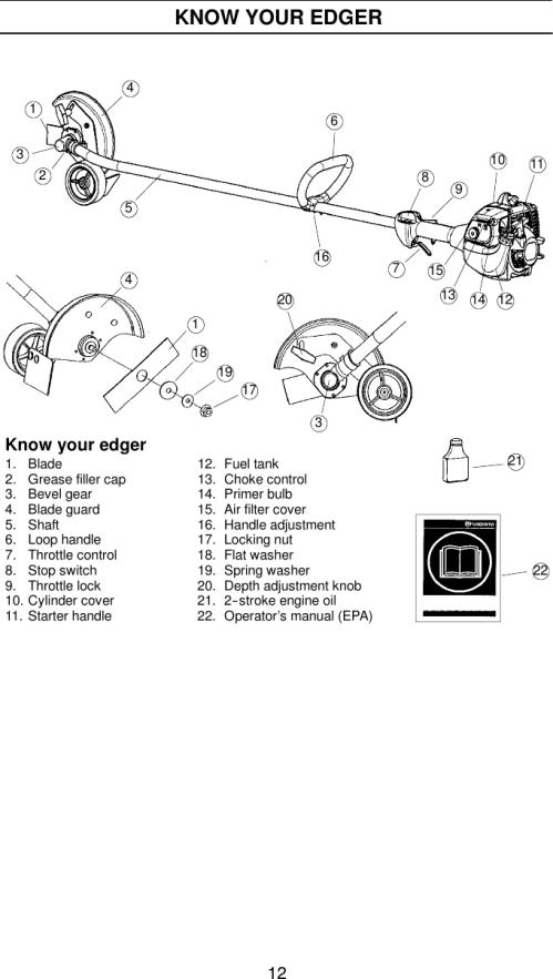 small resolution of husqvarna 125e carburetor diagram