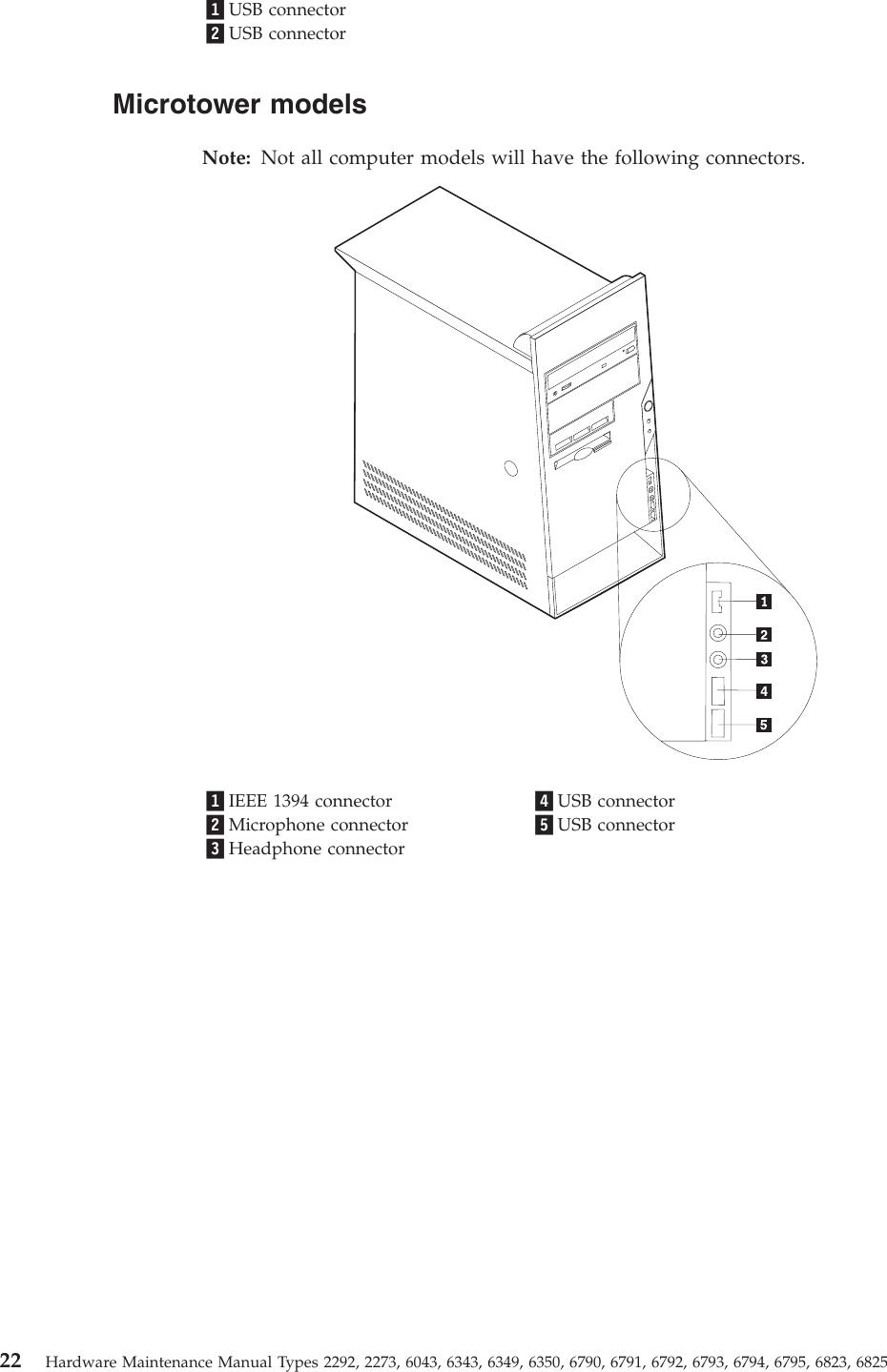 IBM 6792-22G WINDOWS 8.1 DRIVER