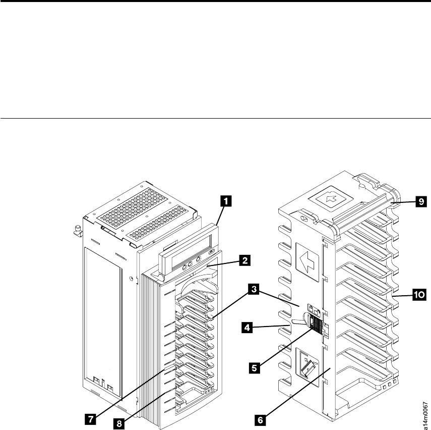 Ibm 3590 Users Manual Operator Guide
