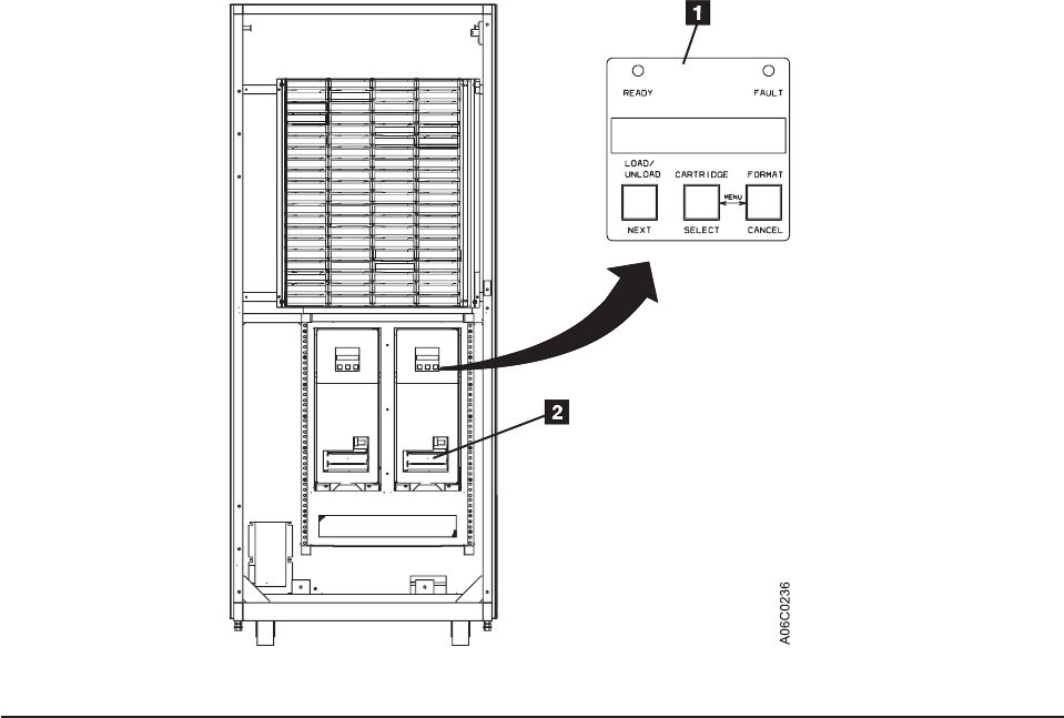 Ibm Tape Library Magstar 3494 Users Manual