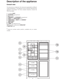 page 4 of 12 indesit indesit dbiaa344f uk operating instructions  [ 1240 x 1605 Pixel ]