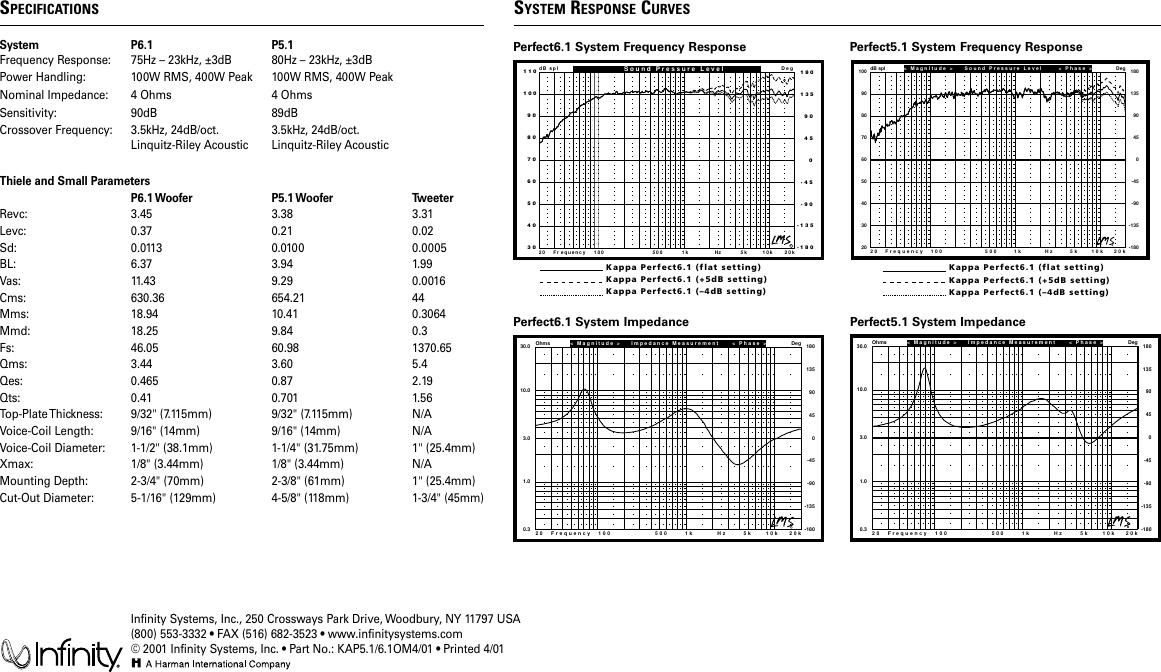 Infiniti Car Speaker 5 1 Users Manual Kappa Perfect 5.1/6.1 OM