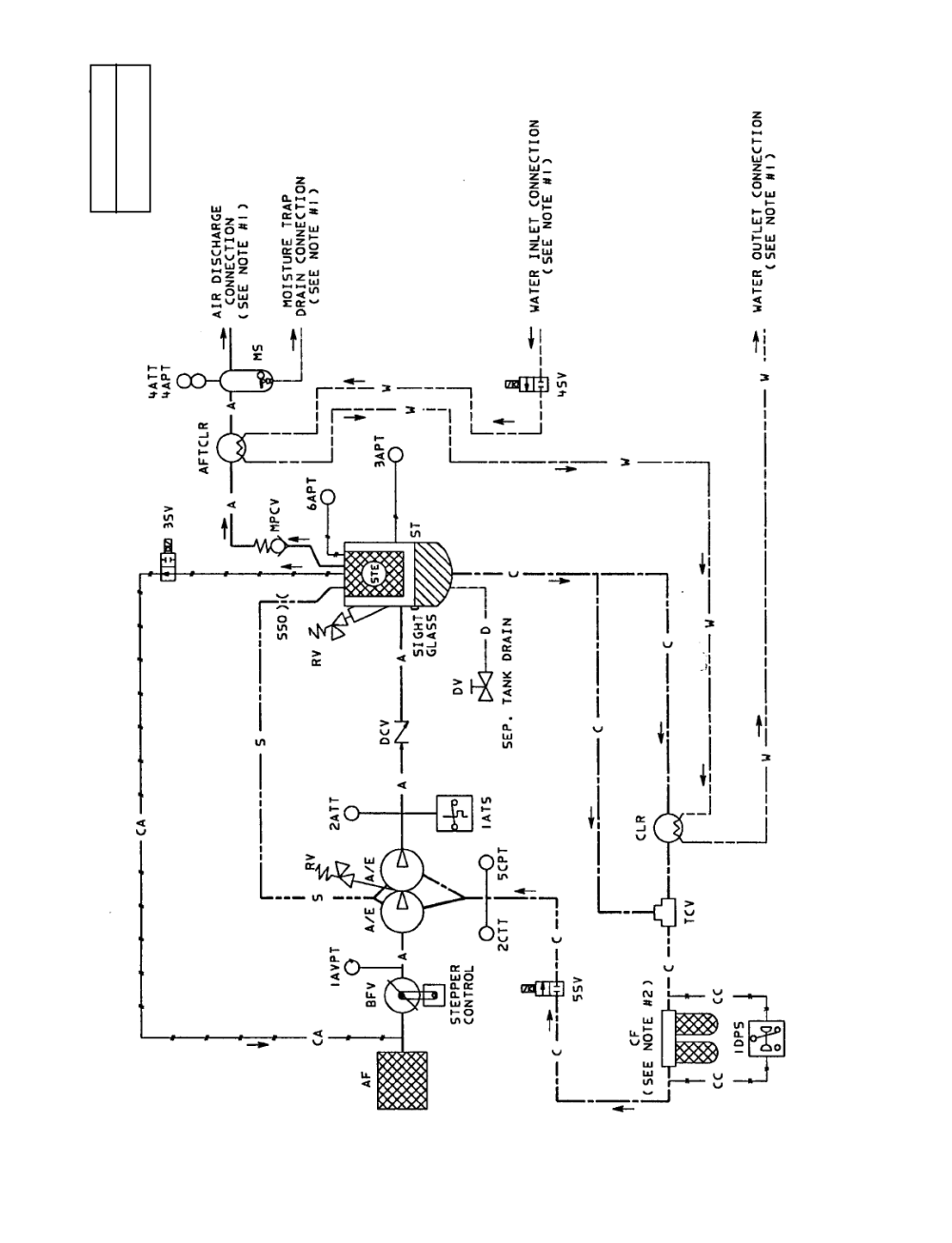 medium resolution of ingersoll rand 125 200 hp 90 160 kw users manual text pages 76 ingersoll rand ssr wiring