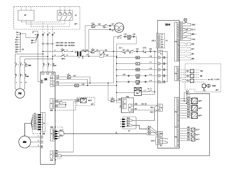 Ingersoll Rand X41 Users Manual