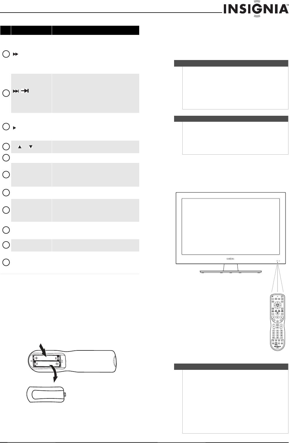 Insignia Ns 26L450A11 Users Manual