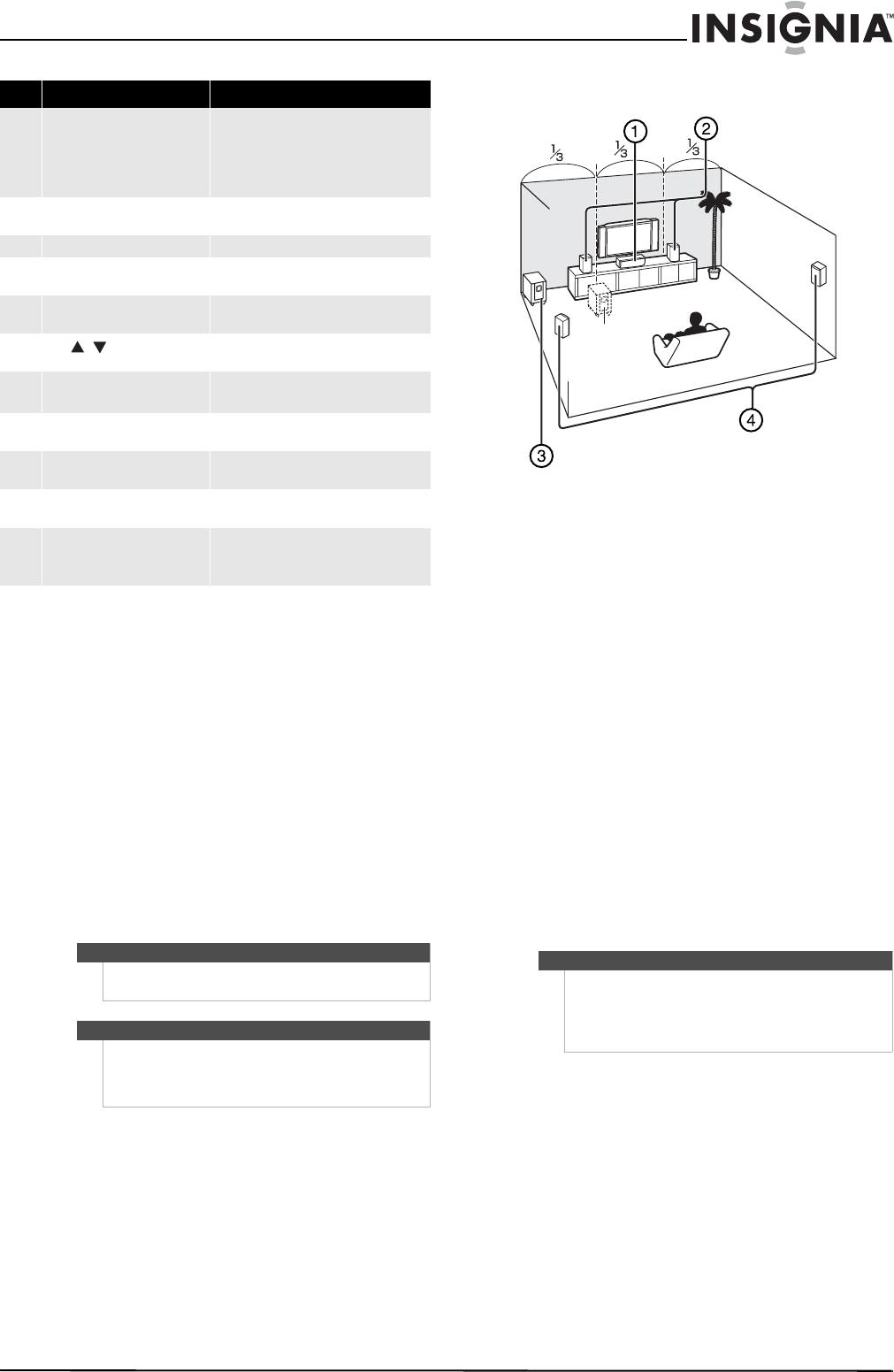 Insignia Ns Av511 Users Manual AV511_11 0201_MAN_ENG_V1