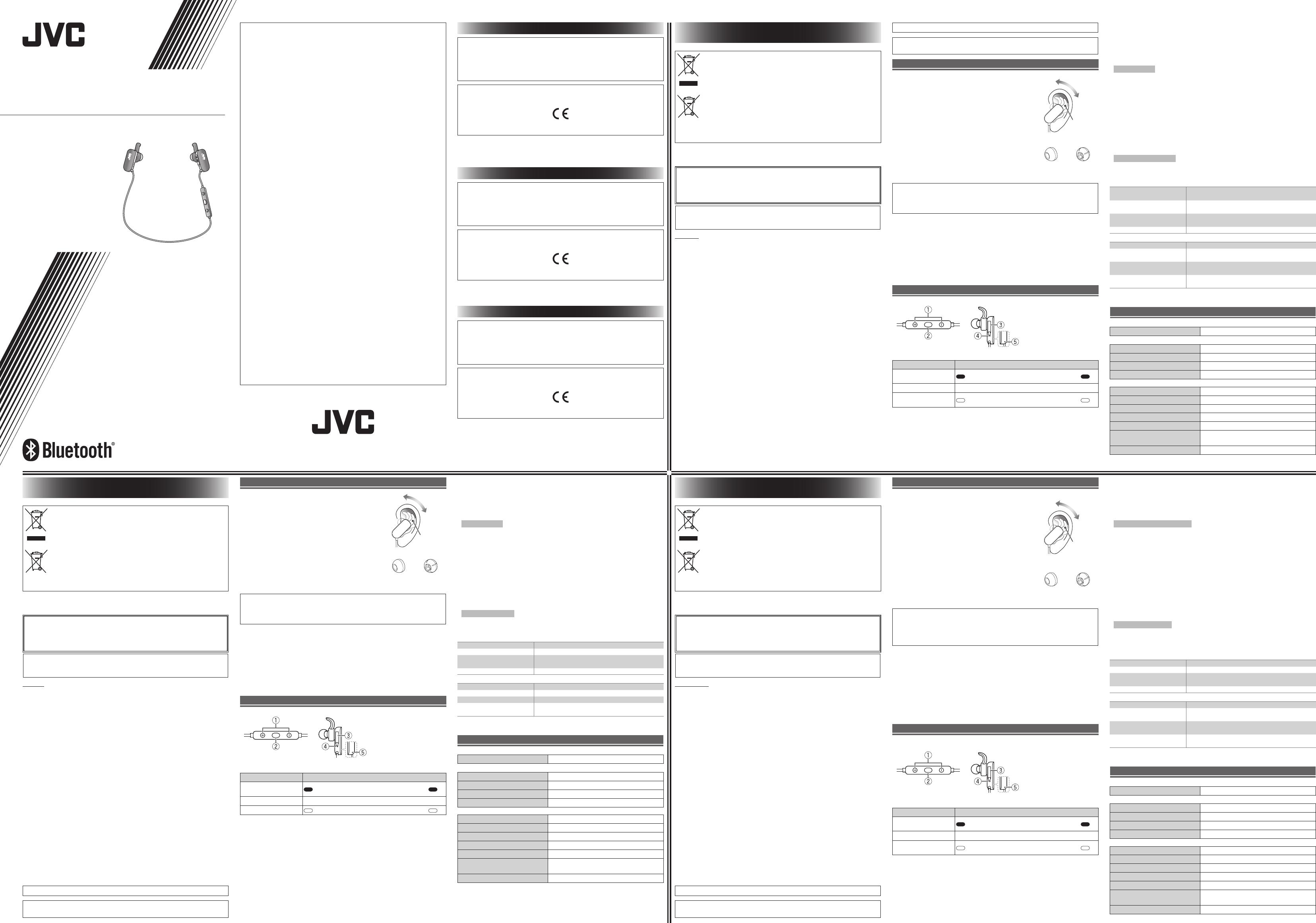 JVC HA EBT5 E User Manual B5A 0939 00W